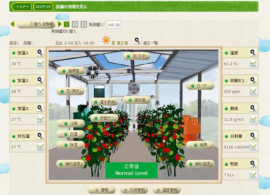 農業ICTソリューション(NEC)/アグリネット(ネポン)