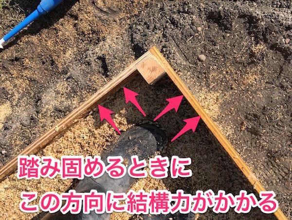 堆肥踏み固めで圧力掛かるのでネジで強固に固定